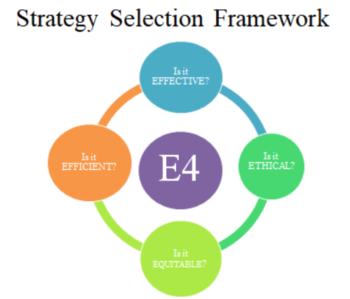 strategy-selection-framework